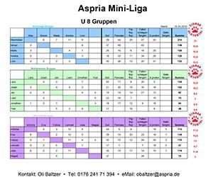 mini-liga-u8-10.04